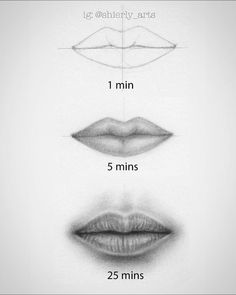 Ćwiczenie portretowe- usta